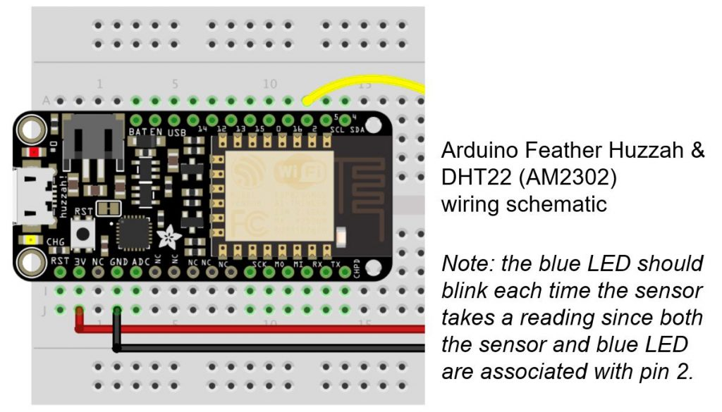 Download library dht.h arduino